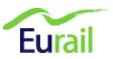 Eurail Discount Code
